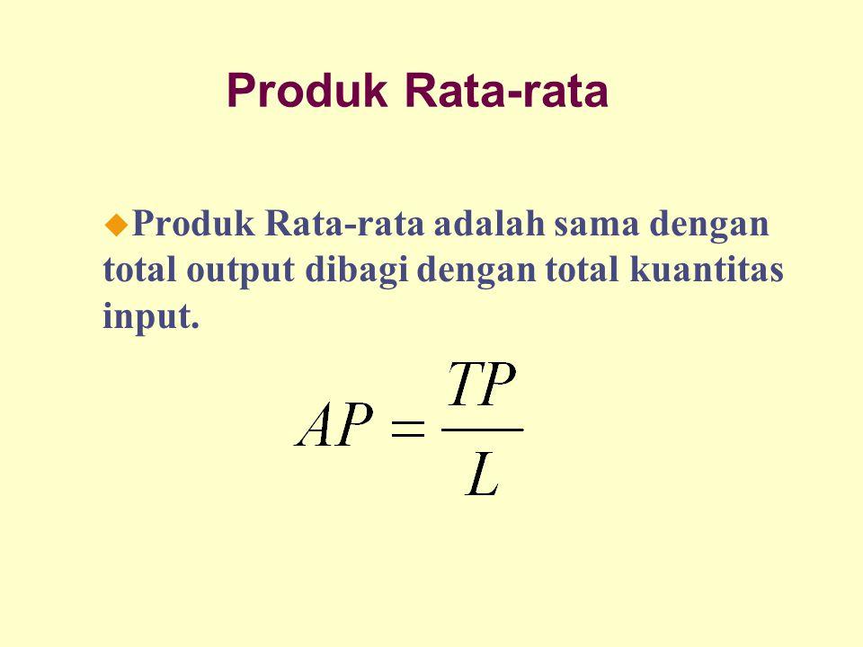 Dinnul Alfian Akbar 2007 Produk Rata-rata u Produk Rata-rata adalah sama dengan total output dibagi dengan total kuantitas input.