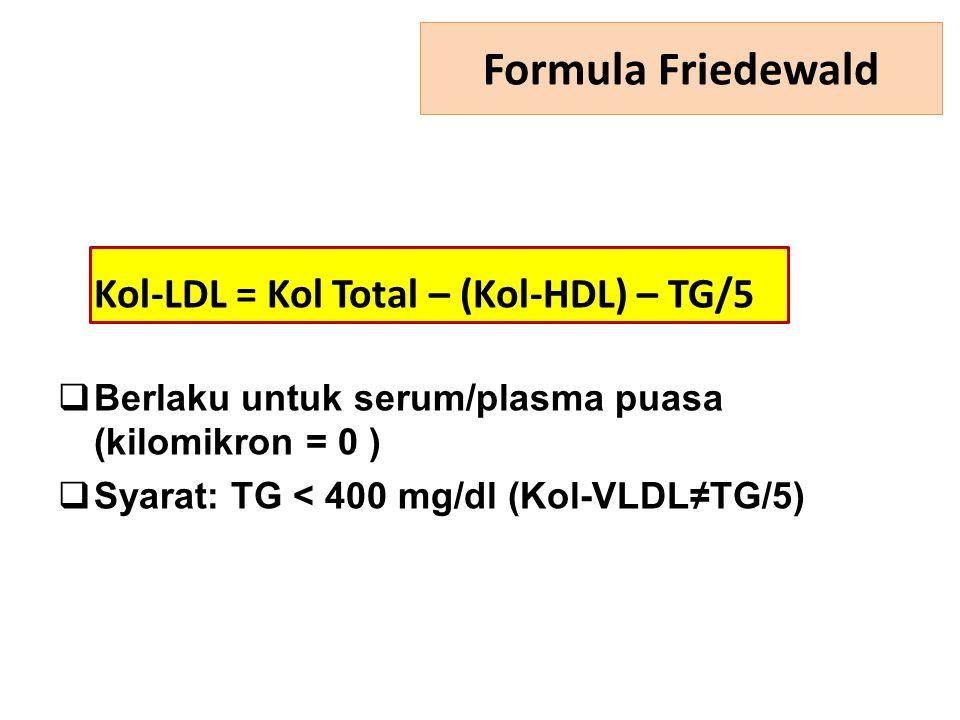 Formula Friedewald Kol-LDL = Kol Total – (Kol-HDL) – TG/5  Berlaku untuk serum/plasma puasa (kilomikron = 0 )  Syarat: TG < 400 mg/dl (Kol-VLDL≠TG/5
