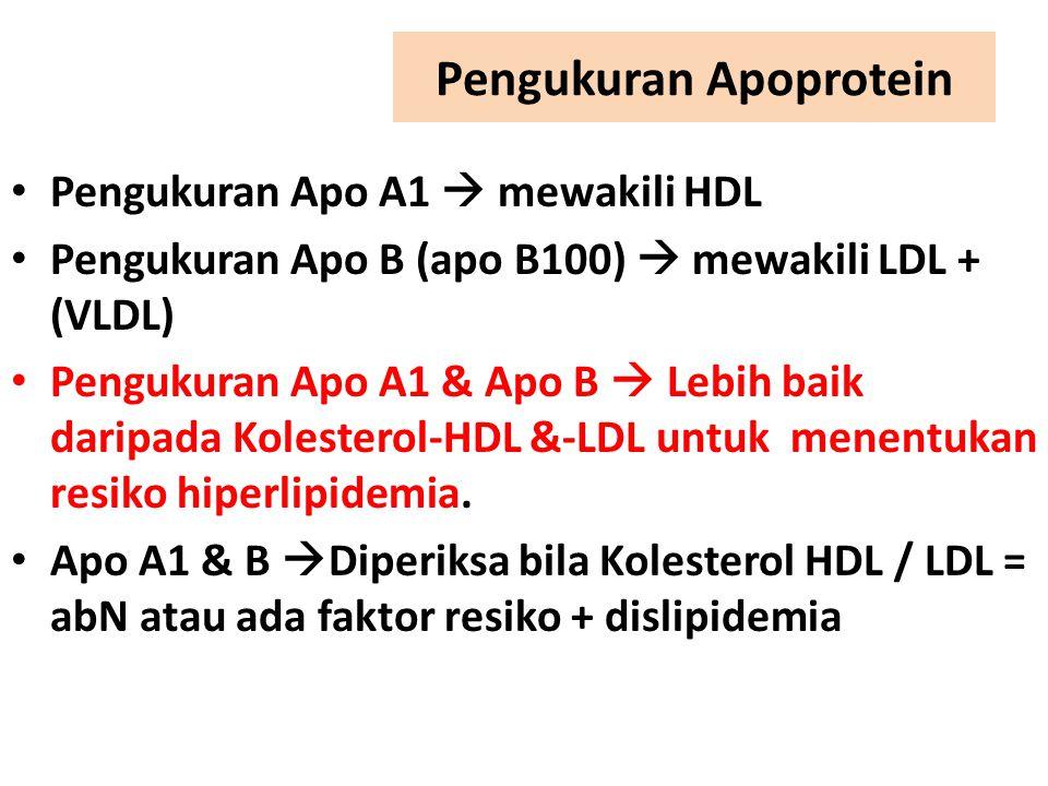 Pengukuran Apoprotein Pengukuran Apo A1  mewakili HDL Pengukuran Apo B (apo B100)  mewakili LDL + (VLDL) Pengukuran Apo A1 & Apo B  Lebih baik dari