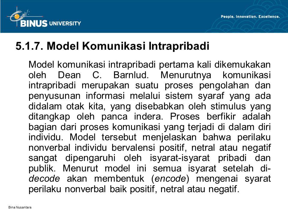 Bina Nusantara 5.1.7. Model Komunikasi Intrapribadi Model komunikasi intrapribadi pertama kali dikemukakan oleh Dean C. Barnlud. Menurutnya komunikasi