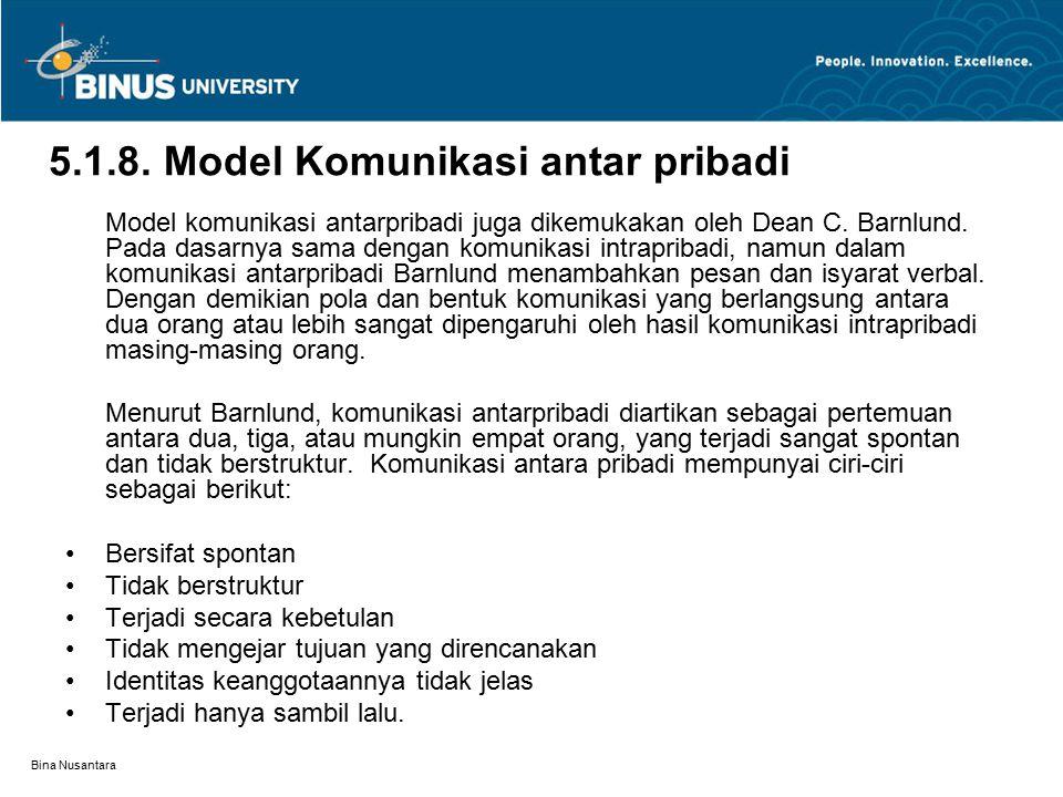 Bina Nusantara 5.1.8. Model Komunikasi antar pribadi Model komunikasi antarpribadi juga dikemukakan oleh Dean C. Barnlund. Pada dasarnya sama dengan k