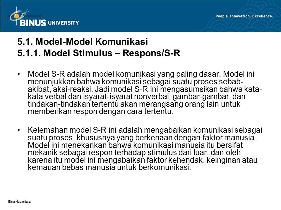 Bina Nusantara 5.1. Model-Model Komunikasi 5.1.1. Model Stimulus – Respons/S-R Model S-R adalah model komunikasi yang paling dasar. Model ini menunjuk