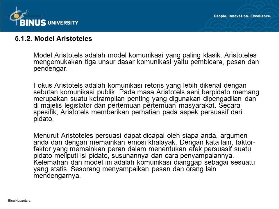 Bina Nusantara 5.1.2. Model Aristoteles Model Aristotels adalah model komunikasi yang paling klasik. Aristoteles mengemukakan tiga unsur dasar komunik