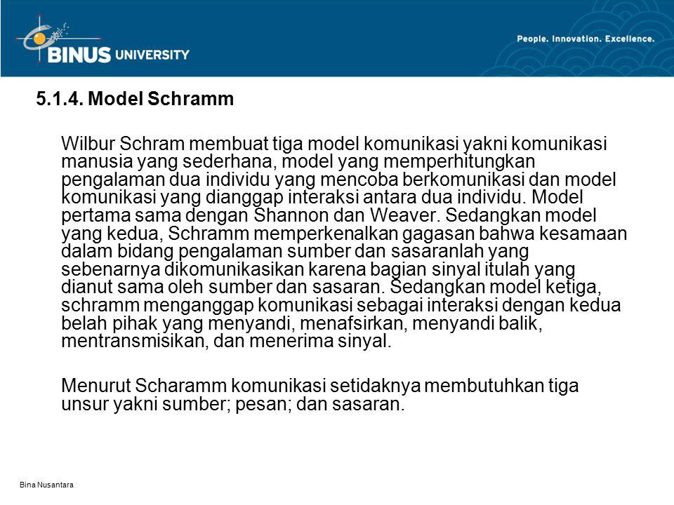 Bina Nusantara 5.1.4. Model Schramm Wilbur Schram membuat tiga model komunikasi yakni komunikasi manusia yang sederhana, model yang memperhitungkan pe