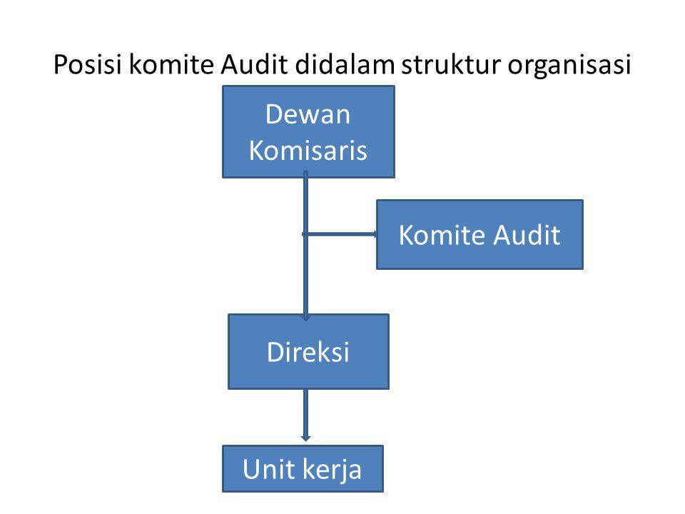 Posisi komite Audit didalam struktur organisasi Dewan Komisaris Komite Audit Direksi Unit kerja