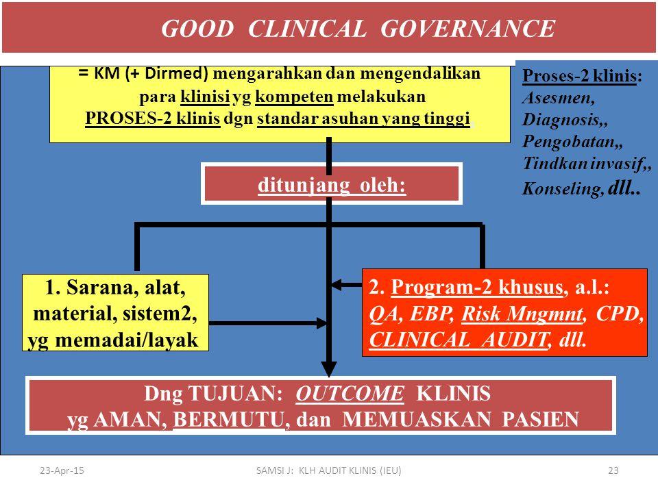 23-Apr-15SAMSI J: KLH AUDIT KLINIS (IEU)23 GOOD CLINICAL GOVERNANCE = KM (+ Dirmed) mengarahkan dan mengendalikan para klinisi yg kompeten melakukan P