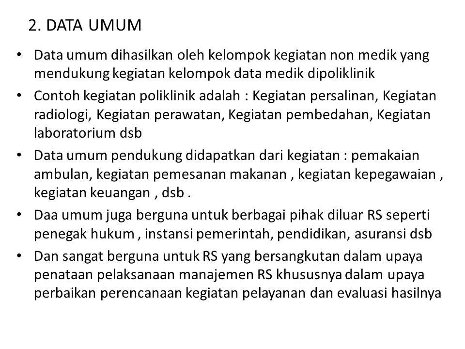 2. DATA UMUM Data umum dihasilkan oleh kelompok kegiatan non medik yang mendukung kegiatan kelompok data medik dipoliklinik Contoh kegiatan poliklinik