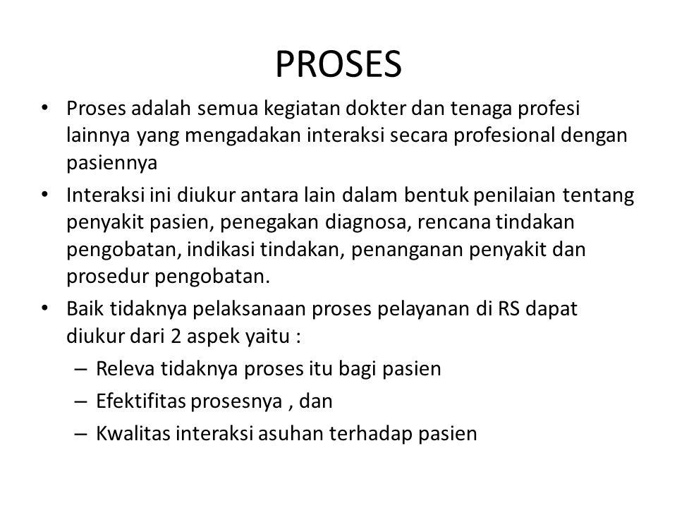 PROSES Proses adalah semua kegiatan dokter dan tenaga profesi lainnya yang mengadakan interaksi secara profesional dengan pasiennya Interaksi ini diuk