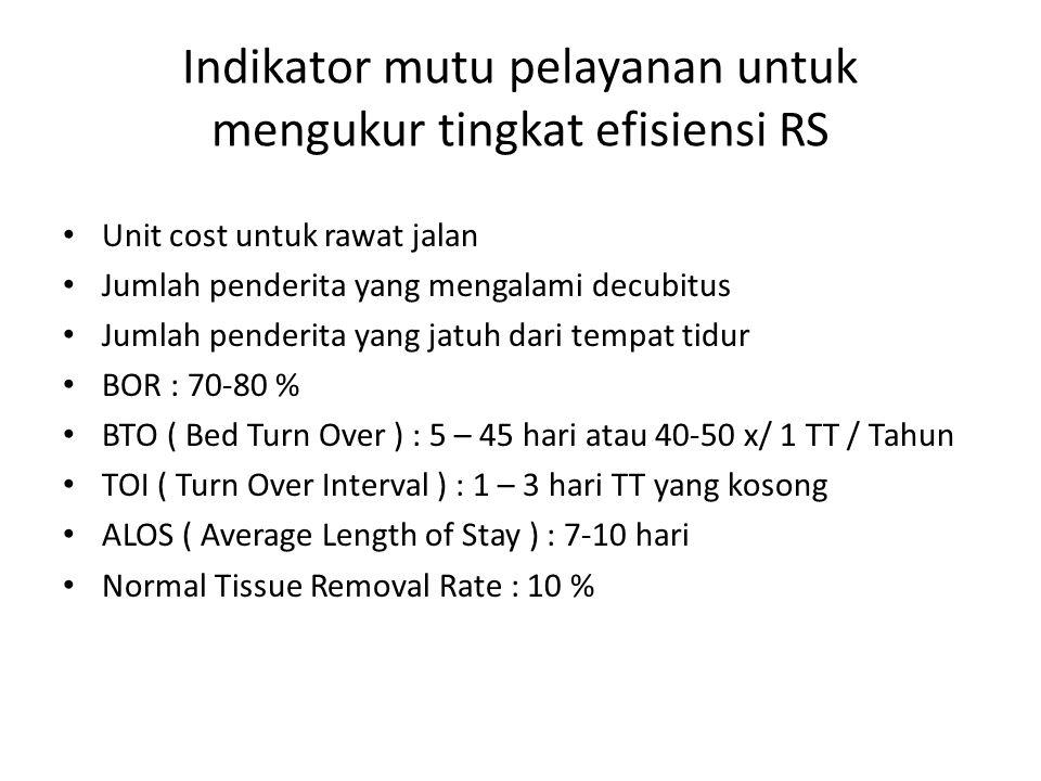 Indikator mutu pelayanan untuk mengukur tingkat efisiensi RS Unit cost untuk rawat jalan Jumlah penderita yang mengalami decubitus Jumlah penderita ya