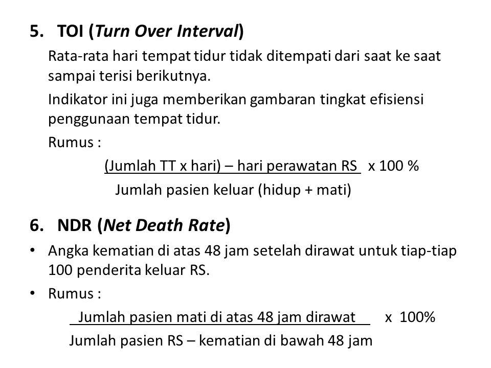 5.TOI (Turn Over Interval) Rata-rata hari tempat tidur tidak ditempati dari saat ke saat sampai terisi berikutnya. Indikator ini juga memberikan gamba