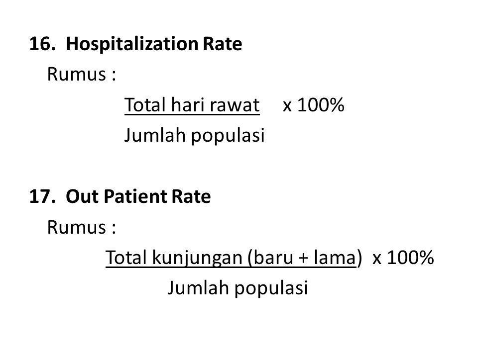 16. Hospitalization Rate Rumus : Total hari rawat x 100% Jumlah populasi 17. Out Patient Rate Rumus : Total kunjungan (baru + lama) x 100% Jumlah popu