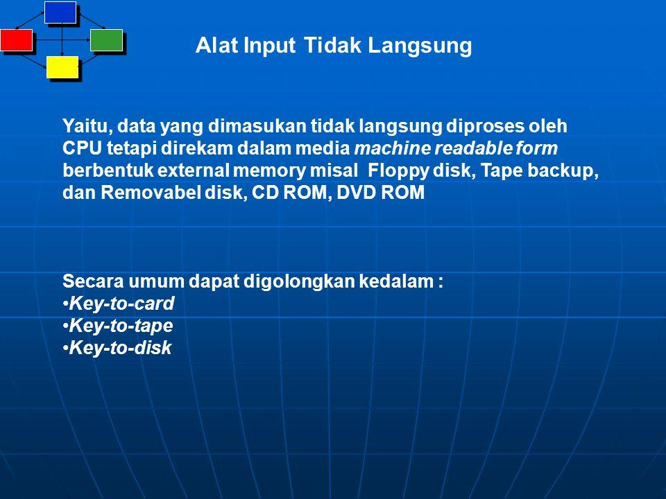 Alat Input Langsung Scanner Sensor Magnetic Ink Character Recognition (MICR) reader Optical Data reader, yang berupa : - Optical Character Recognition