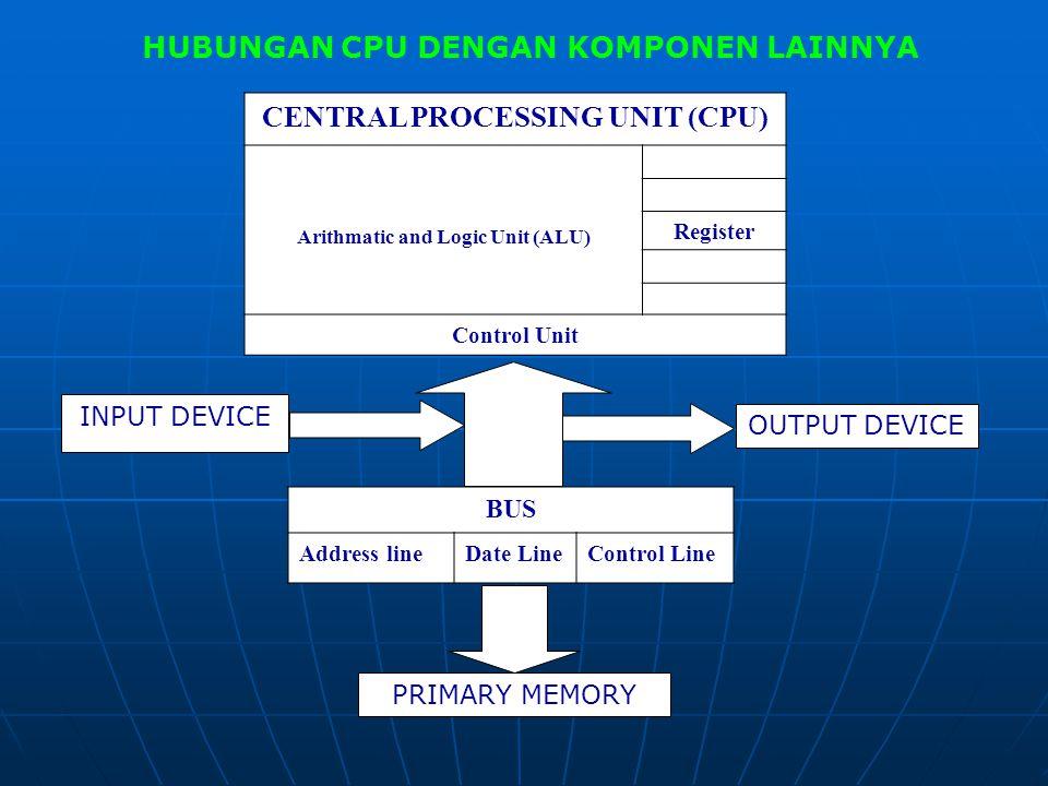 Processor (Prosesor/CPU) Merupakan jantungnya system komputer, tapi walaupun demikian processor tidak akan memberikan manfaat tanpa komponen pendukung