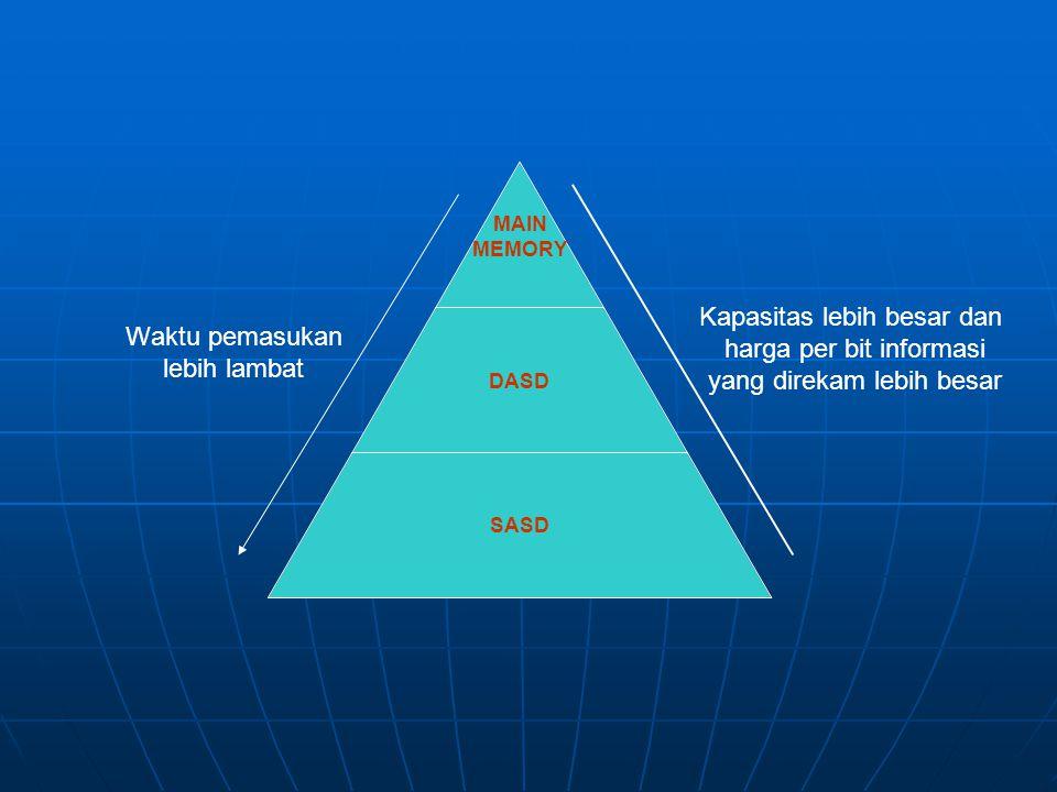 Ada dua jenis Media penyimpanan : 1. Media penyimpanan untuk menyimpan data secara berurutan (Sequential Access Storage Device/SASD). Melalui media in