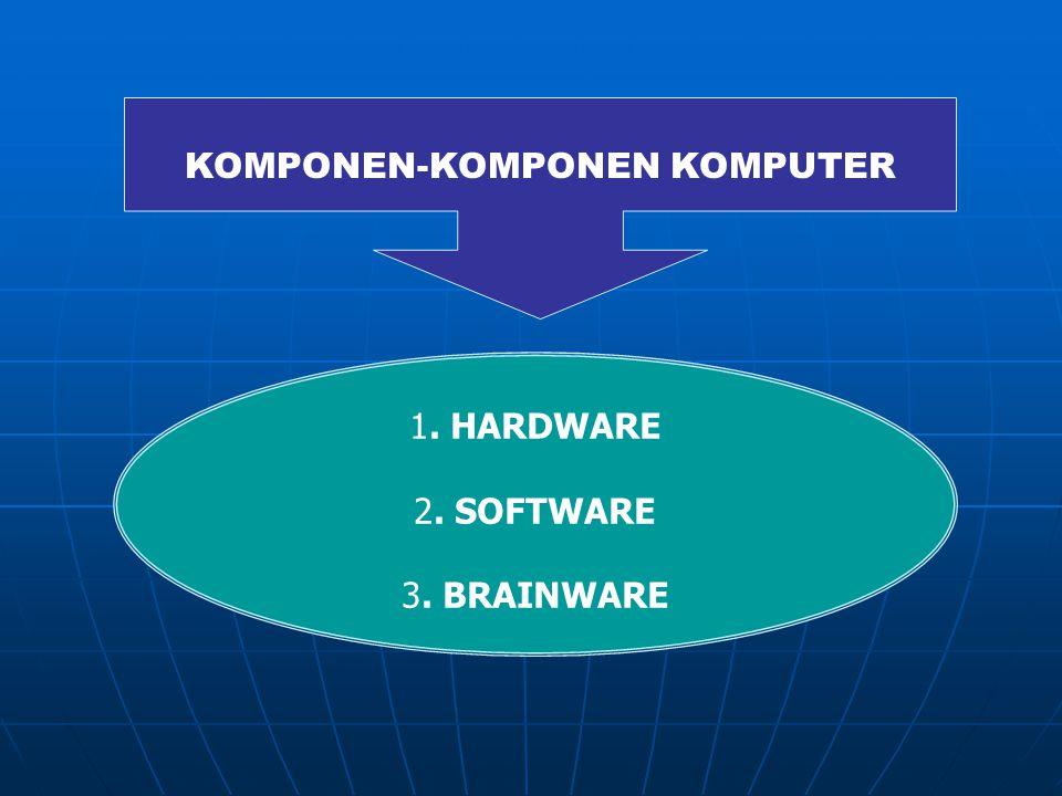 Komputer = Seperangkat alat elektronik yang dapat mengolah berbagai jenis data berdasarkan data instruksi yang dimasukan kedalamnya dengan menggunakan