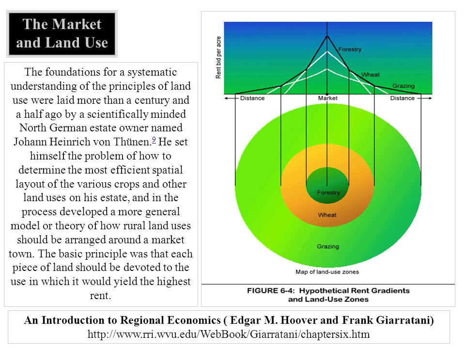 The Market and Land Use An Introduction to Regional Economics ( Edgar M. Hoover and Frank Giarratani) http://www.rri.wvu.edu/WebBook/Giarratani/chapte