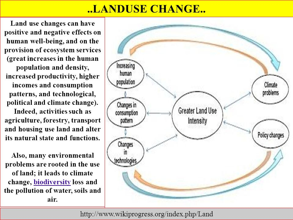 ..LANDUSE CHANGE.. http://www.wikiprogress.org/index.php/Land Land use changes can have positive and negative effects on human well-being, and on the