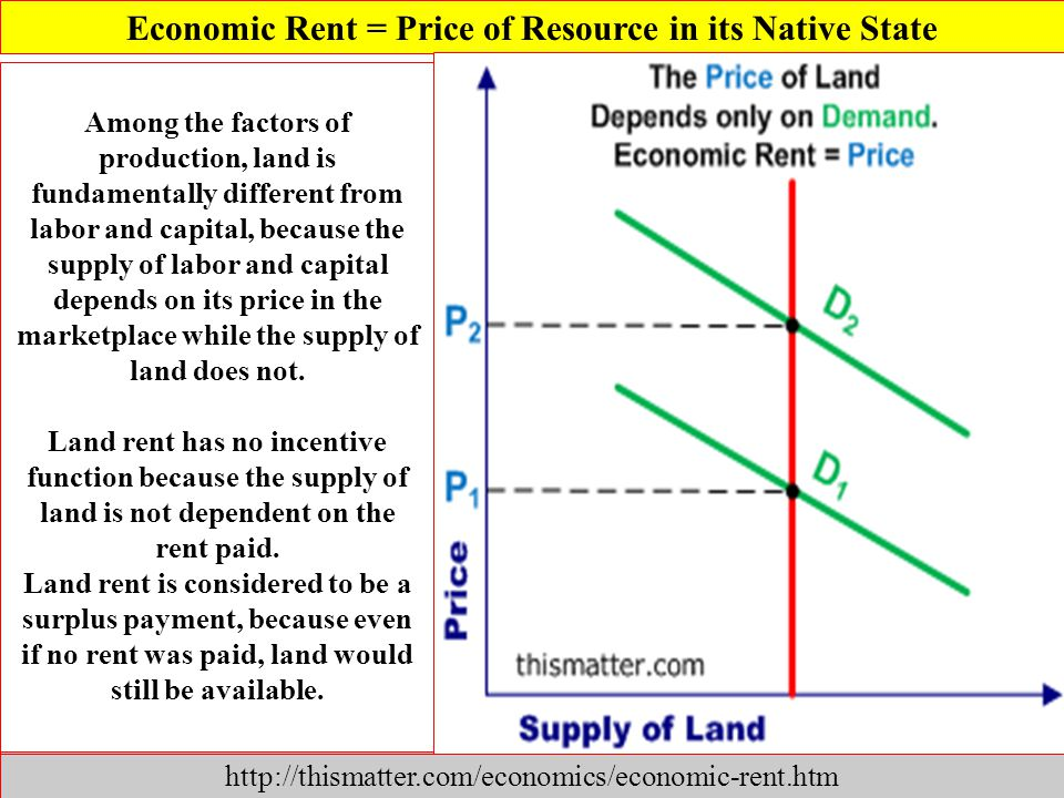 Economic Rent = Price of Resource in its Native State http://thismatter.com/economics/economic-rent.htm Among the factors of production, land is funda