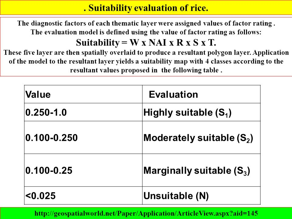 . Suitability evaluation of rice. http://geospatialworld.net/Paper/Application/ArticleView.aspx?aid=145 The diagnostic factors of each thematic layer