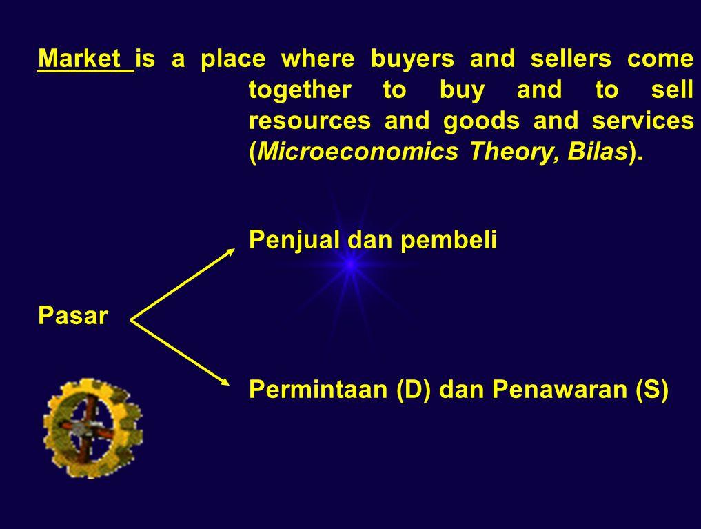 Fungsi-fungsi Pasar: Menetapkan nilai Mengorganisir produksi Mendistribusikan barang dan jasa Melakukan penjatahan Menyediakan barang dan jasa untuk masa yang akan datang