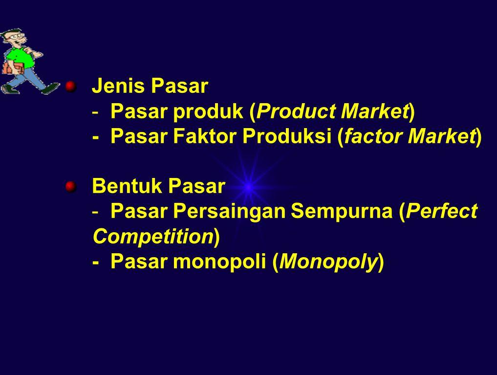 Jenis Pasar - Pasar produk (Product Market) - Pasar Faktor Produksi (factor Market) Bentuk Pasar - Pasar Persaingan Sempurna (Perfect Competition) - P
