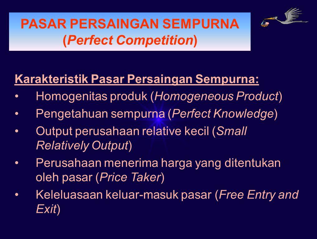 PERMINTAAN PASAR PERSAINGAN SEMPURNA (Perfect Competition) Karakteristik Pasar Persaingan Sempurna: Homogenitas produk (Homogeneous Product) Pengetahu