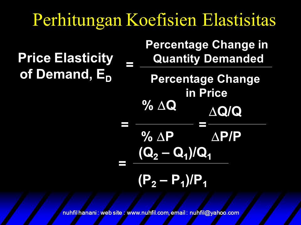 nuhfil hanani : web site : www.nuhfil.com, email : nuhfil@yahoo.com Perhitungan Koefisien Elastisitas Price Elasticity of Demand, E D = Percentage Change in Quantity Demanded Percentage Change in Price %  Q = %  P =  Q/Q  P/P = (Q 2 – Q 1 )/Q 1 (P 2 – P 1 )/P 1