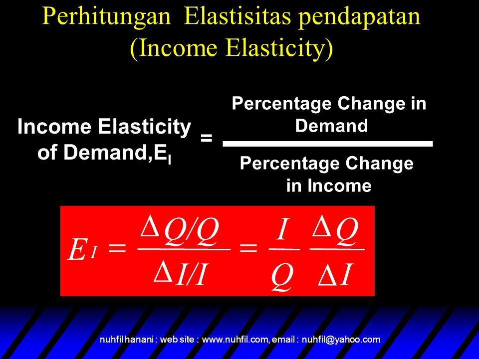 nuhfil hanani : web site : www.nuhfil.com, email : nuhfil@yahoo.com Perhitungan Elastisitas pendapatan (Income Elasticity) Income Elasticity of Demand,E I = Percentage Change in Demand Percentage Change in Income I Q Q I I/I Q/Q E I      