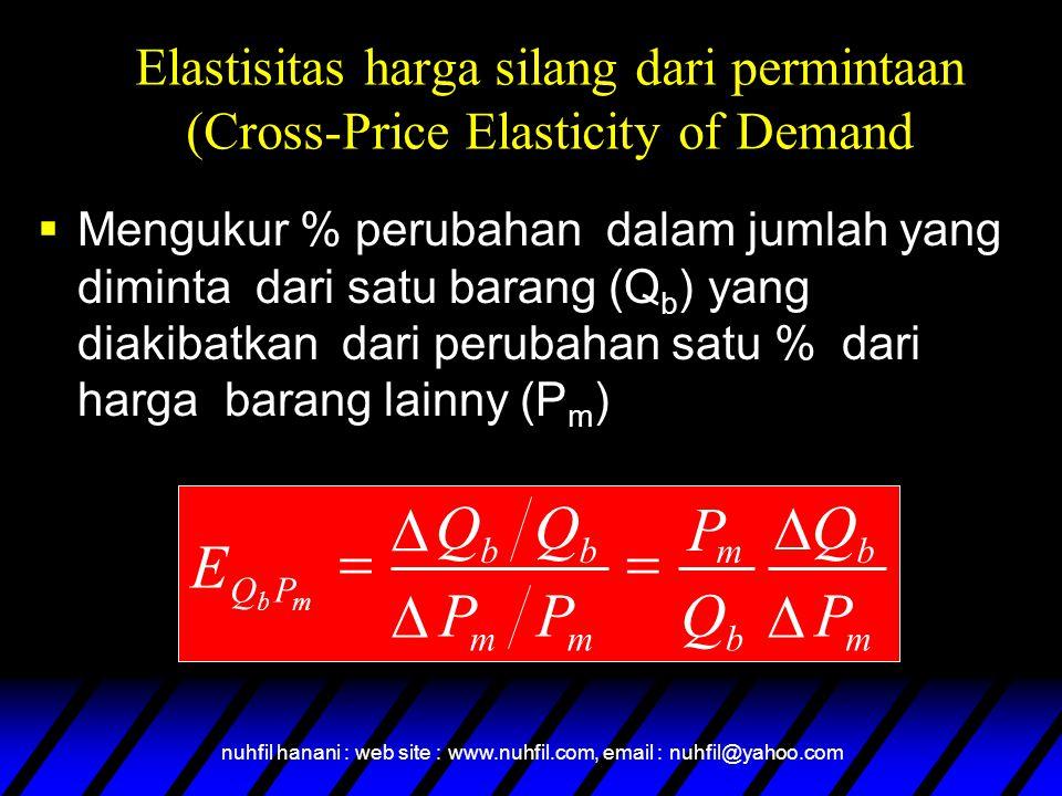nuhfil hanani : web site : www.nuhfil.com, email : nuhfil@yahoo.com Elastisitas harga silang dari permintaan (Cross-Price Elasticity of Demand  Mengukur % perubahan dalam jumlah yang diminta dari satu barang (Q b ) yang diakibatkan dari perubahan satu % dari harga barang lainny (P m ) m b b m mm bb PQ P Q Q P PP QQ E mb      
