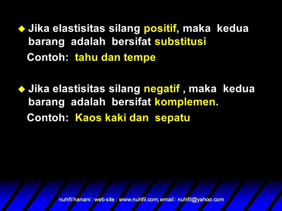 nuhfil hanani : web site : www.nuhfil.com, email : nuhfil@yahoo.com u Jika elastisitas silang positif, maka kedua barang adalah bersifat substitusi Contoh: tahu dan tempe u Jika elastisitas silang negatif, maka kedua barang adalah bersifat komplemen.