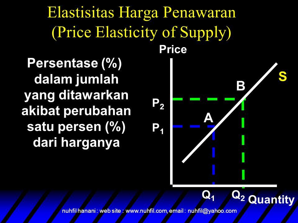 Elastisitas Harga Penawaran (Price Elasticity of Supply) Persentase (%) dalam jumlah yang ditawarkan akibat perubahan satu persen (%) dari harganya Price Quantity A B P1P1 P2P2 Q1Q1 Q2Q2 S