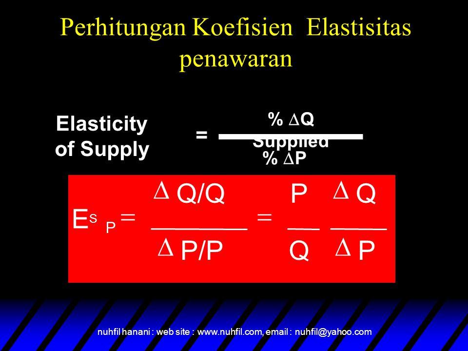 nuhfil hanani : web site : www.nuhfil.com, email : nuhfil@yahoo.com Perhitungan Koefisien Elastisitas penawaran Elasticity of Supply = %  Q Supplied %  P P Q Q P P/P Q/Q ESES P      