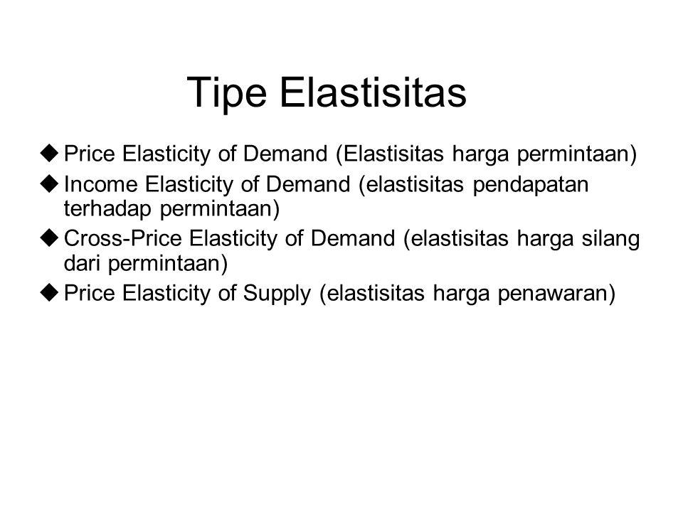 Tipe Elastisitas  Price Elasticity of Demand (Elastisitas harga permintaan)  Income Elasticity of Demand (elastisitas pendapatan terhadap permintaan)  Cross-Price Elasticity of Demand (elastisitas harga silang dari permintaan)  Price Elasticity of Supply (elastisitas harga penawaran)