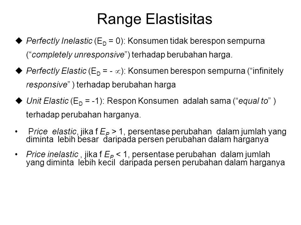 Range Elastisitas  Perfectly Inelastic (E D = 0): Konsumen tidak berespon sempurna ( completely unresponsive ) terhadap berubahan harga.
