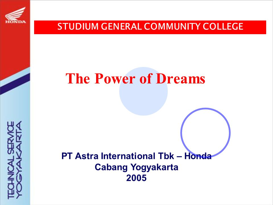 PT Astra International Tbk – Honda Cabang Yogyakarta 2005 The Power of Dreams STUDIUM GENERAL COMMUNITY COLLEGE