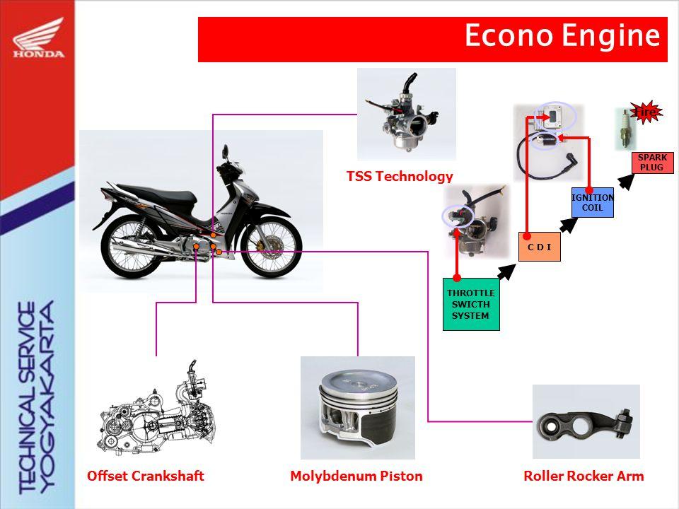 Pelopor mesin 4 langkah Pengapian CDI Piston dengan lapisan molybdenum Konstruksi ruang bakar, saluran masuk, camshaft dan katup TSS Karburator Roller Rocker Arm Econo Engine