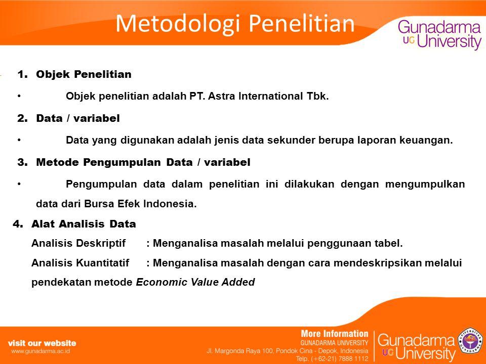 Metodologi Penelitian 1.Objek Penelitian Objek penelitian adalah PT. Astra International Tbk. 2.Data / variabel Data yang digunakan adalah jenis data