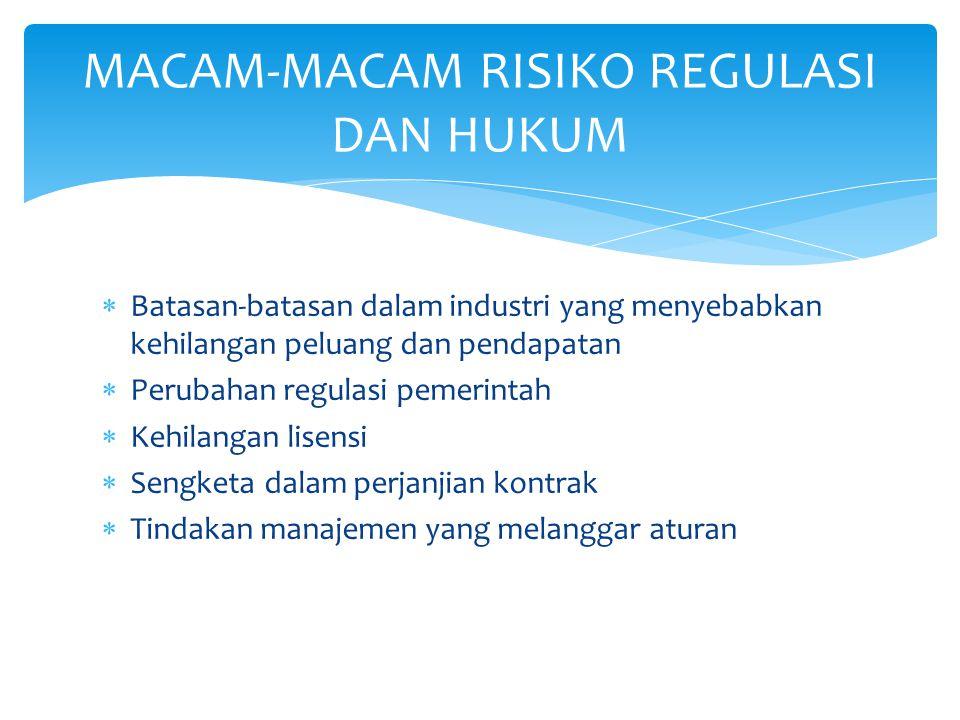  Batasan-batasan dalam industri yang menyebabkan kehilangan peluang dan pendapatan  Perubahan regulasi pemerintah  Kehilangan lisensi  Sengketa da