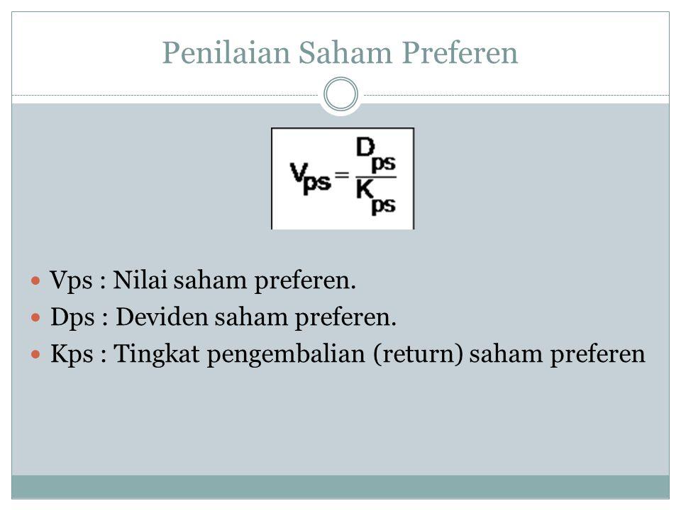 Penilaian Saham Preferen Vps : Nilai saham preferen. Dps : Deviden saham preferen. Kps : Tingkat pengembalian (return) saham preferen
