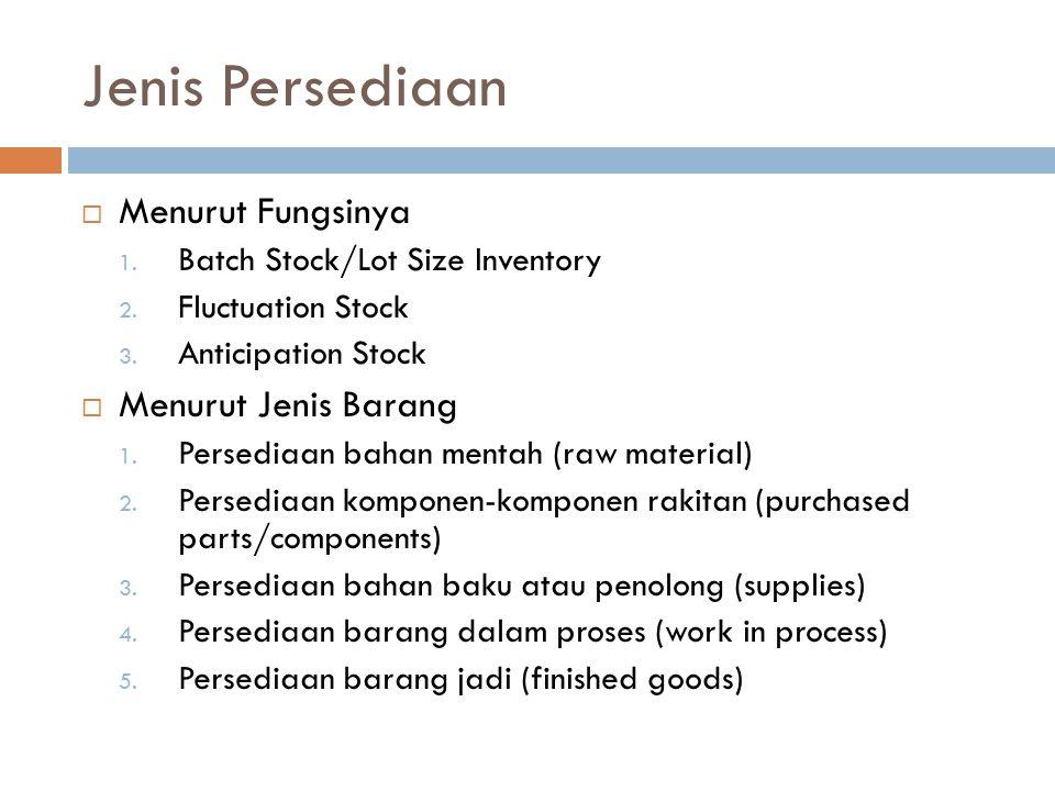 Jenis Persediaan  Menurut Fungsinya 1. Batch Stock/Lot Size Inventory 2.