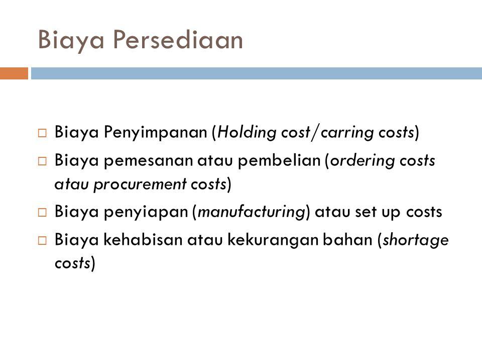 Biaya Persediaan  Biaya Penyimpanan (Holding cost/carring costs)  Biaya pemesanan atau pembelian (ordering costs atau procurement costs)  Biaya penyiapan (manufacturing) atau set up costs  Biaya kehabisan atau kekurangan bahan (shortage costs)