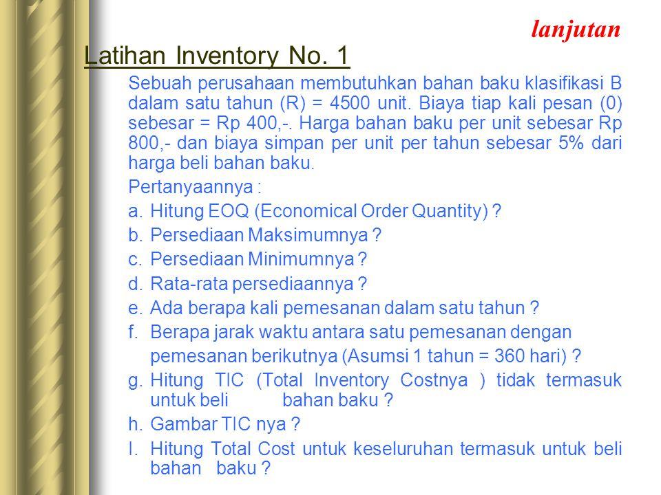 lanjutan Latihan Inventory No. 1 Sebuah perusahaan membutuhkan bahan baku klasifikasi B dalam satu tahun (R) = 4500 unit. Biaya tiap kali pesan (0) se