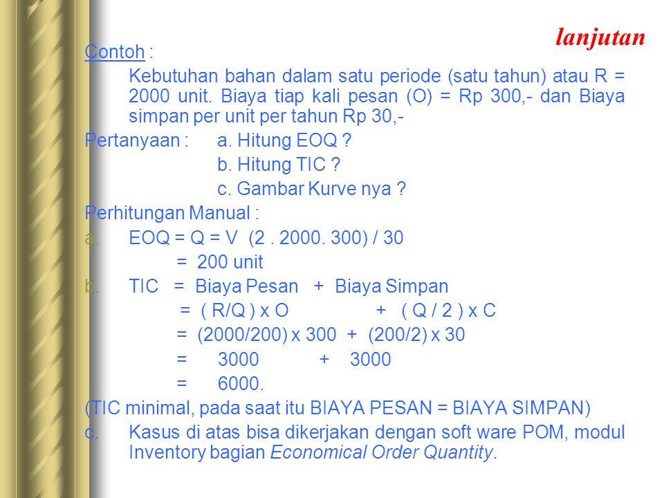 lanjutan Contoh : Kebutuhan bahan dalam satu periode (satu tahun) atau R = 2000 unit. Biaya tiap kali pesan (O) = Rp 300,- dan Biaya simpan per unit p