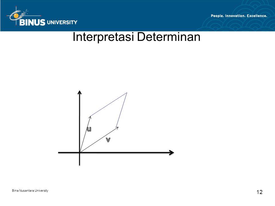 Interpretasi Determinan Bina Nusantara University 12