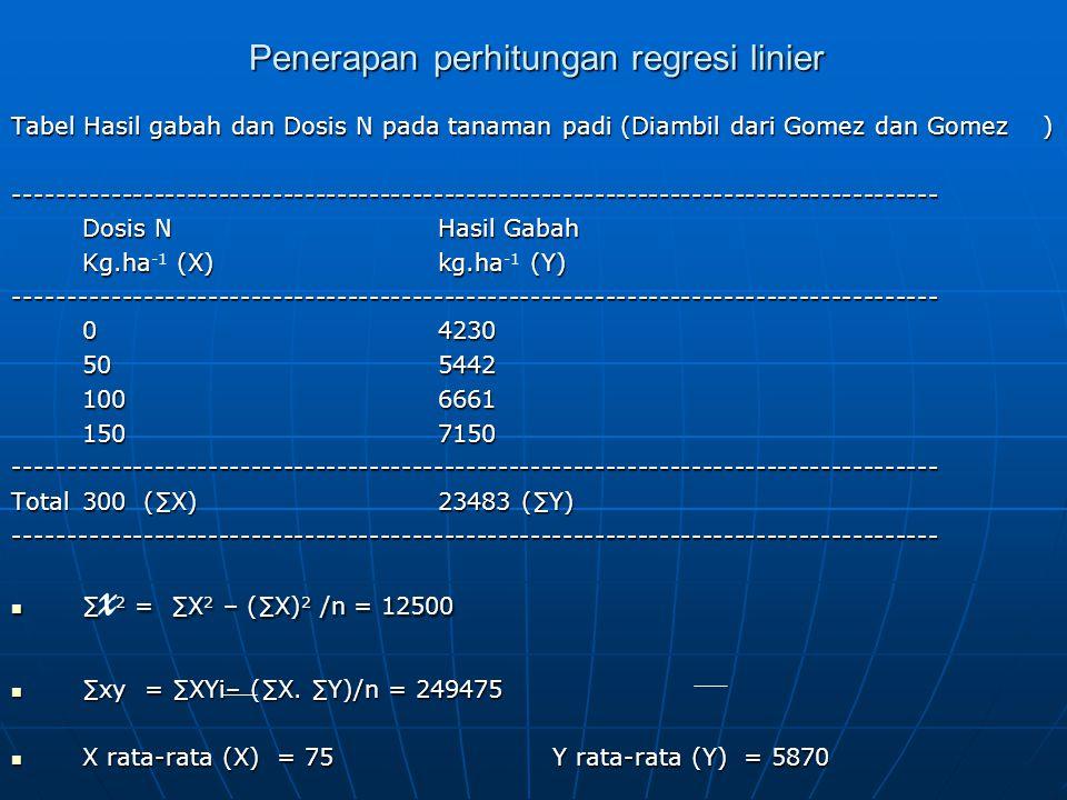 Penerapan perhitungan regresi linier Tabel Hasil gabah dan Dosis N pada tanaman padi (Diambil dari Gomez dan Gomez ) ---------------------------------