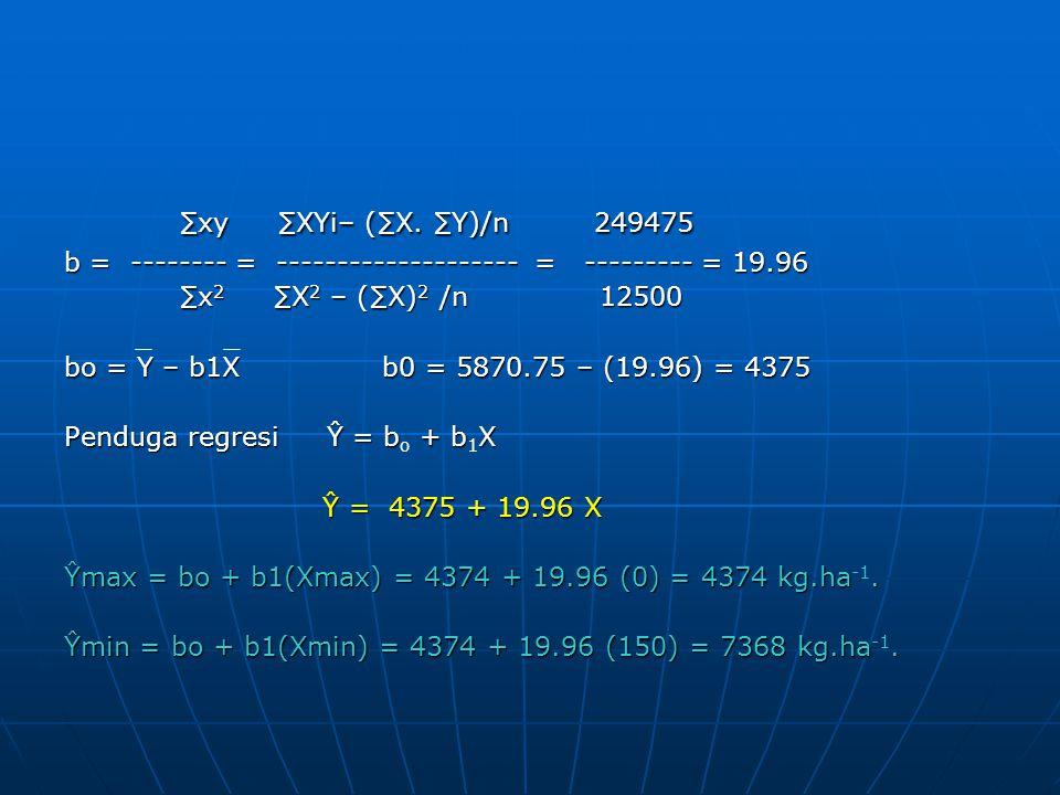 ∑xy ∑XYi– (∑X. ∑Y)/n 249475 ∑xy ∑XYi– (∑X. ∑Y)/n 249475 b = -------- = -------------------- = --------- = 19.96 ∑x 2 ∑X 2 – (∑X) 2 /n 12500 ∑x 2 ∑X 2