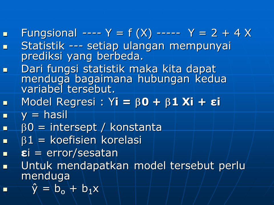 Fungsional ---- Y = f (X) ----- Y = 2 + 4 X Fungsional ---- Y = f (X) ----- Y = 2 + 4 X Statistik --- setiap ulangan mempunyai prediksi yang berbeda.