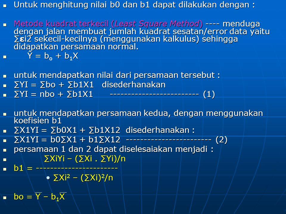 Untuk menghitung nilai b0 dan b1 dapat dilakukan dengan : Untuk menghitung nilai b0 dan b1 dapat dilakukan dengan : Metode kuadrat terkecil (Least Squ