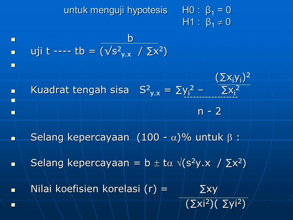 untuk menguji hypotesis H0 : β = 0 H1 : β  0 untuk menguji hypotesis H0 : β 1 = 0 H1 : β 1  0 b b uji t ---- tb = (√s / ∑x) uji t ---- tb = (√s 2 y.