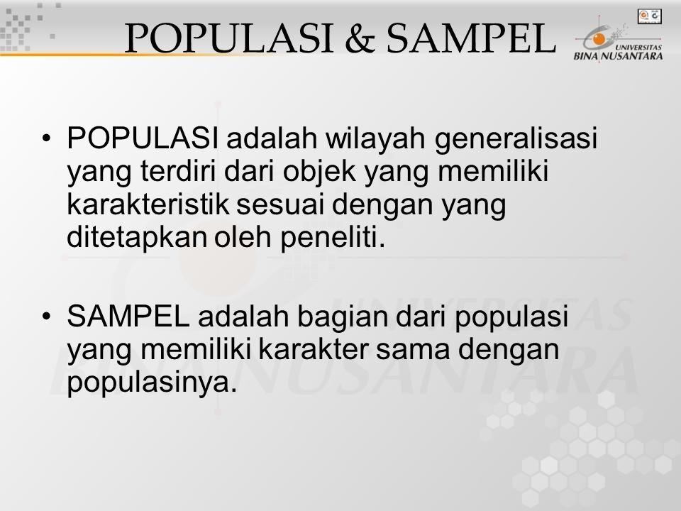 SAMPLING POPULASI & SAMPEL TEKNIK SAMPLING JUMLAH SAMPEL